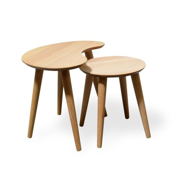 Johansen Nest Tables - Natural